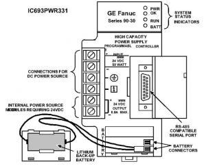 IC693PWR331C   Buy Online   GE Intelligent Platforms  GE Fanuc GE Series 9030