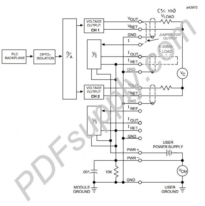 IC697ALG321-FIRMWARE In Stock! GE Intelligent Platforms