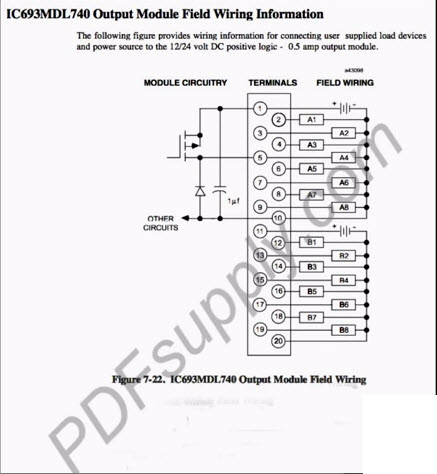 IC693MDL740 Output Module How-to Test GE Fanuc PLC Proficy
