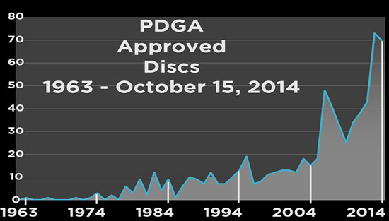approved-discs-graph.jpg