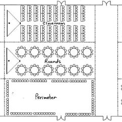 Room Setup Diagram 2000 Jeep Cherokee Xj Radio Wiring Diagrams Palliser District Teachers Convention Perimeter Seating Chairs Set Up Around The Walls Of Picture Will Be Posted When Available