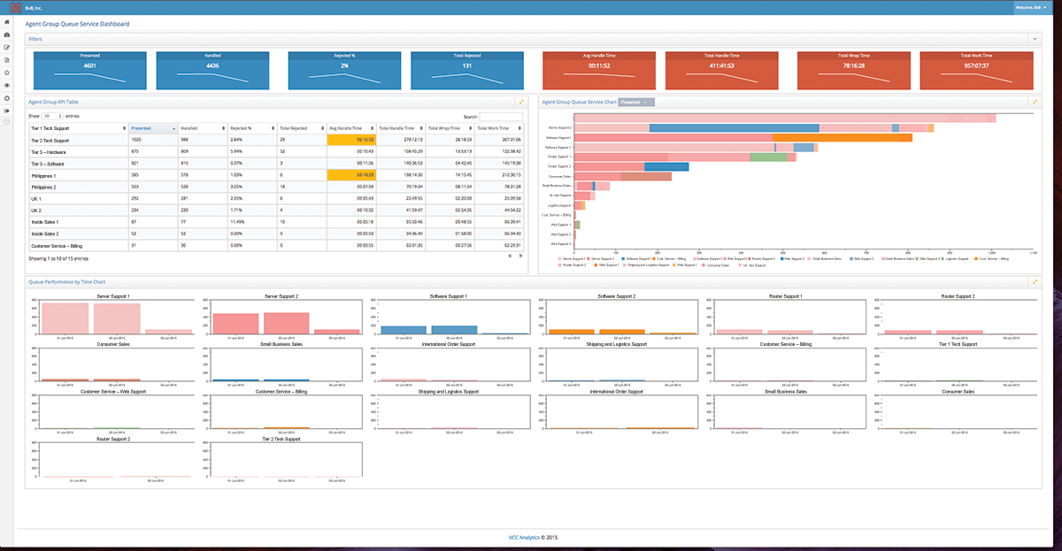 vcca-agent-dashboard-lg2