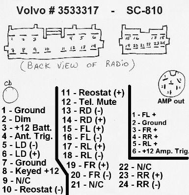 2001 Volvo S80 Radio Wiring Diagram