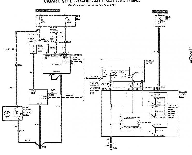 Stereo Wiring Diagram 1995 Mercedes E320