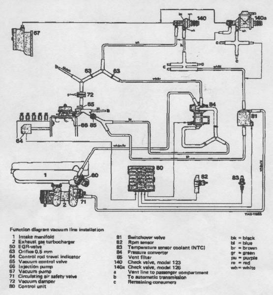Mercedes W123 300d Vacuum Diagram, Mercedes, Free Engine