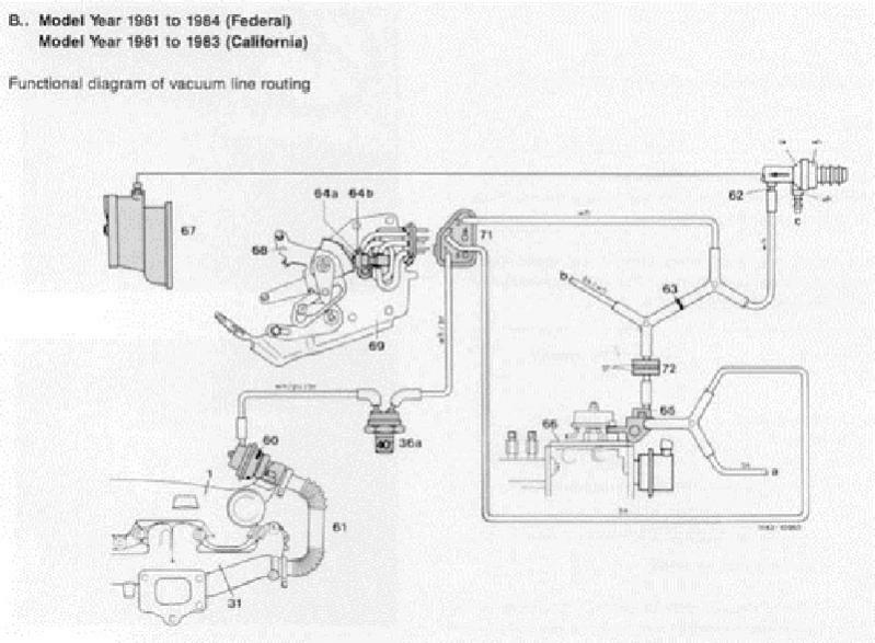 81 Mercedes 300sd Fuse Box Diagram 81 Mercedes 280E Wiring
