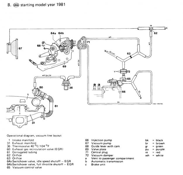 Service manual [How To Reroute Vacuum Lines On A 2013 Ford