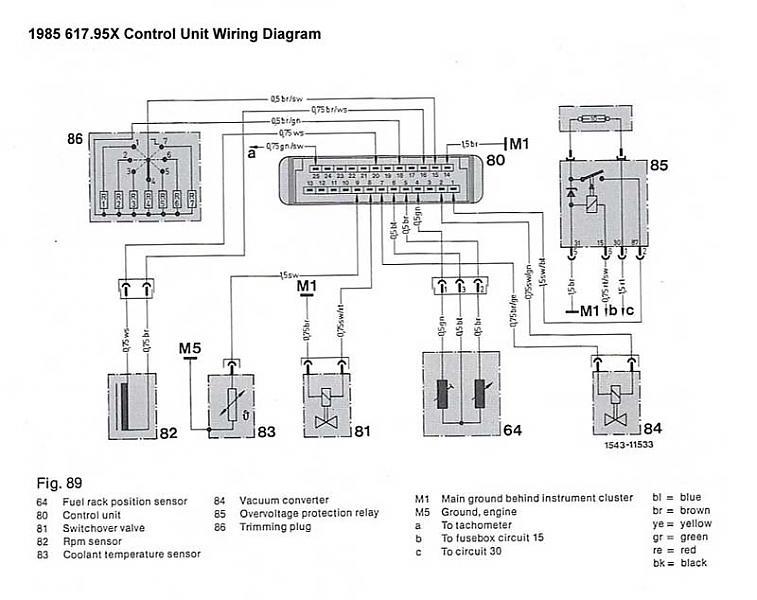 mercedes benz wiring schematics