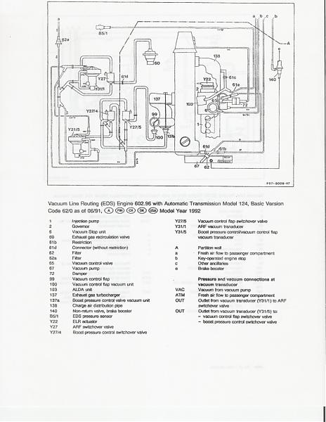 W124 93 300d 2 5 Boost Problems I Too Am Stumped