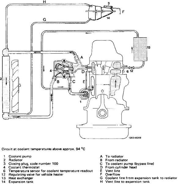Mercedes 450sl Engine Diagram
