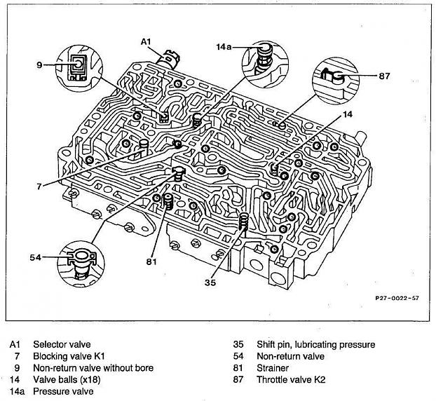 Powerglide Transmission Diagrams • Wiring And Engine Diagram