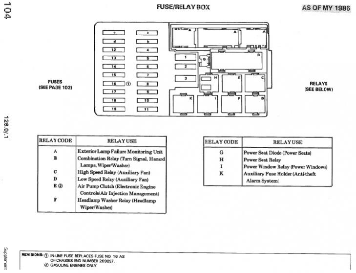 2003 buick rendezvous radio wiring diagram 2006 chevy colorado copy of fuse for a 603.961 engine - peachparts mercedes-benz forum