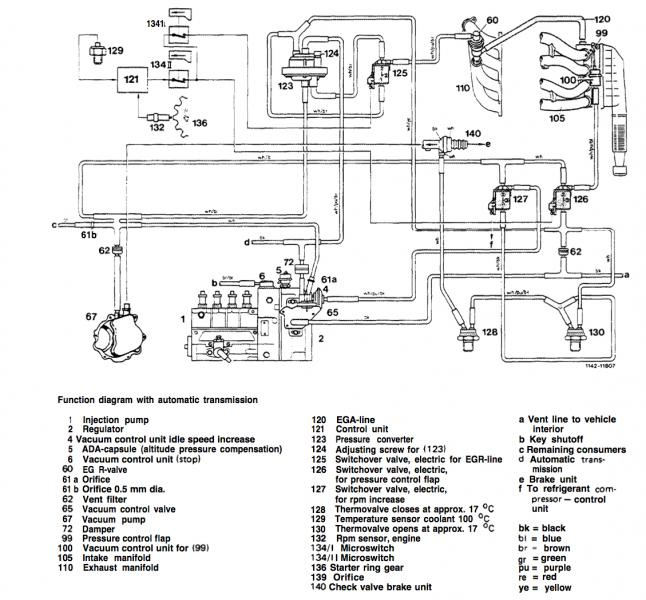 190D 2.2 EGR system vacuum line modification, peer review