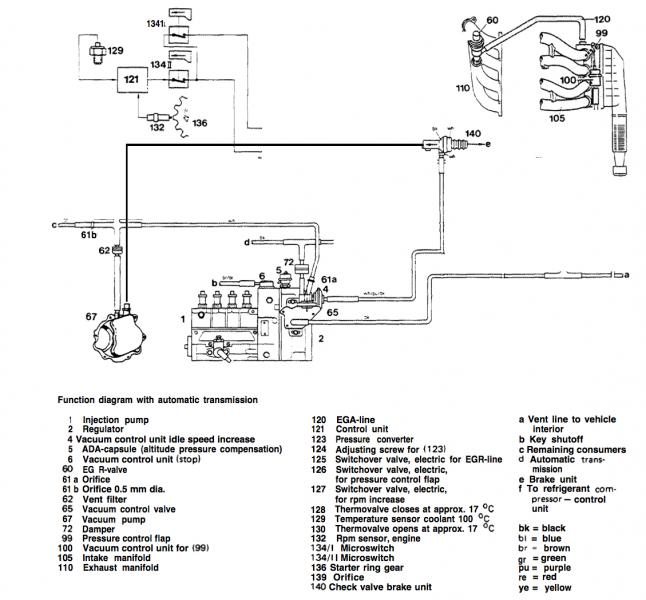 Mercedes 190d Vacuum Diagram. Mercedes. Auto Wiring Diagram