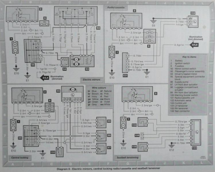 Wiring Diagram Mercedesbenz W124 Mercedesw124com