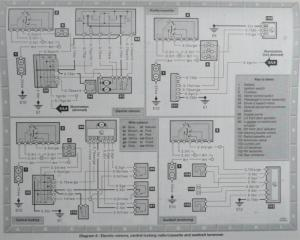 W124 wiring diagrams  PeachParts MercedesBenz Forum