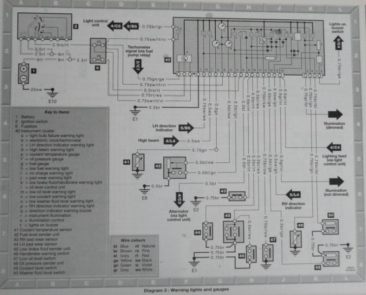 Mercedes A160 Wiring Diagram