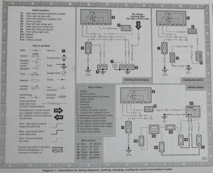 Kenlowe Electric Fan Wiring Diagram Free Download Wiring Diagrams