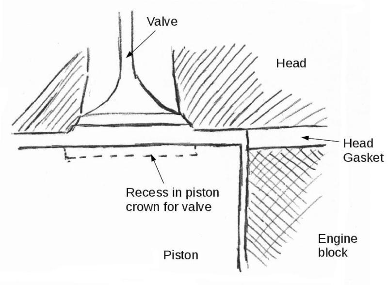 OM617 (non turbo) cam profile specs, piston height specs