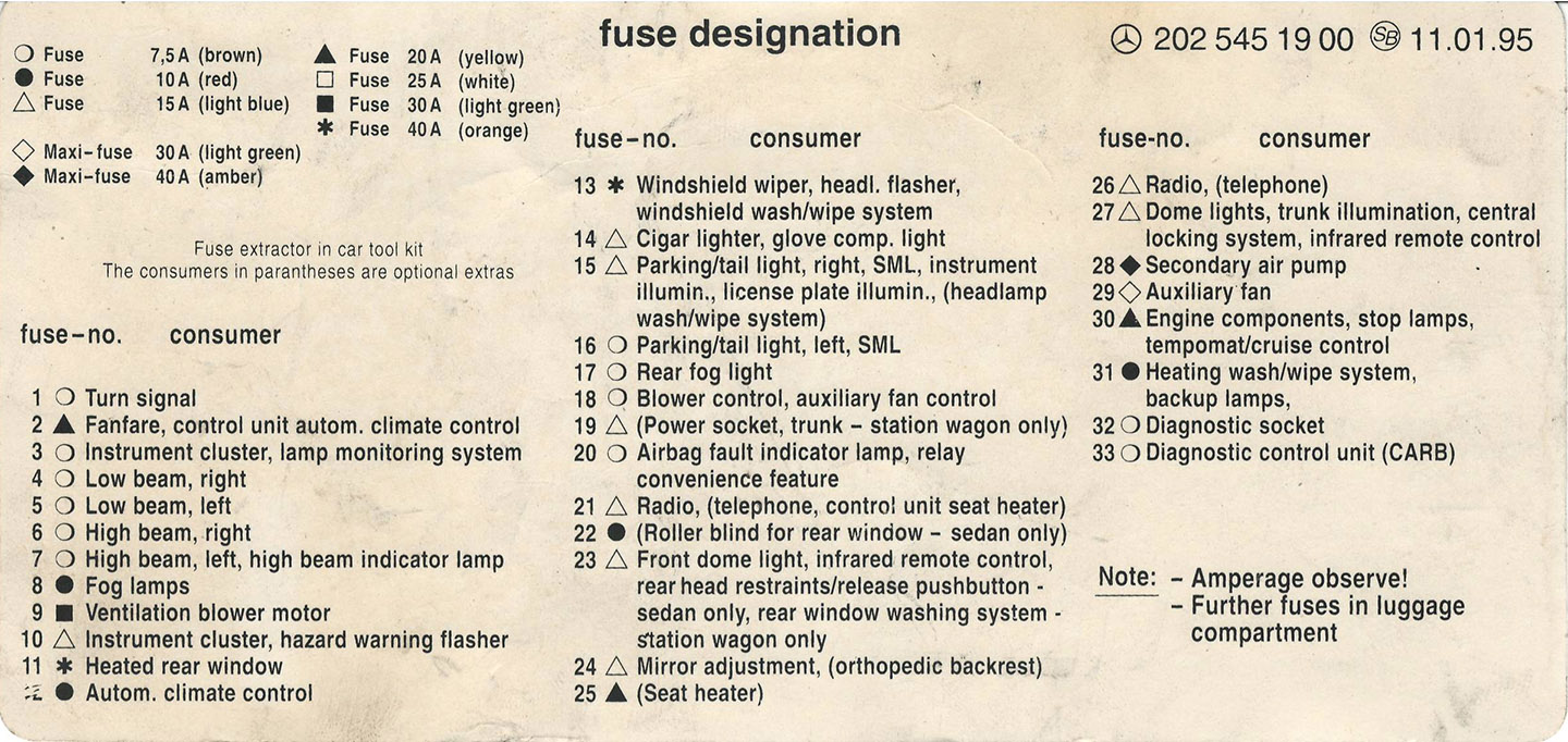 hight resolution of fuse box chart what fuse goes where scan1 jpg