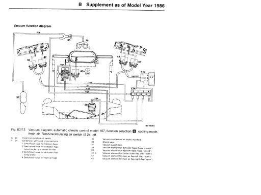1987 Mercedes 560sl Vacuum Diagram. Mercedes. Auto Wiring