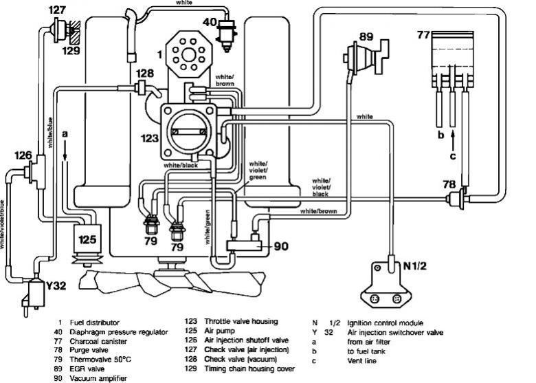 Benz 500sel Engine Vacuum Diagram On Sel Engine Parts