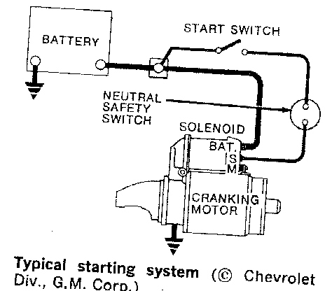 Where does alternator field wire originate and what color