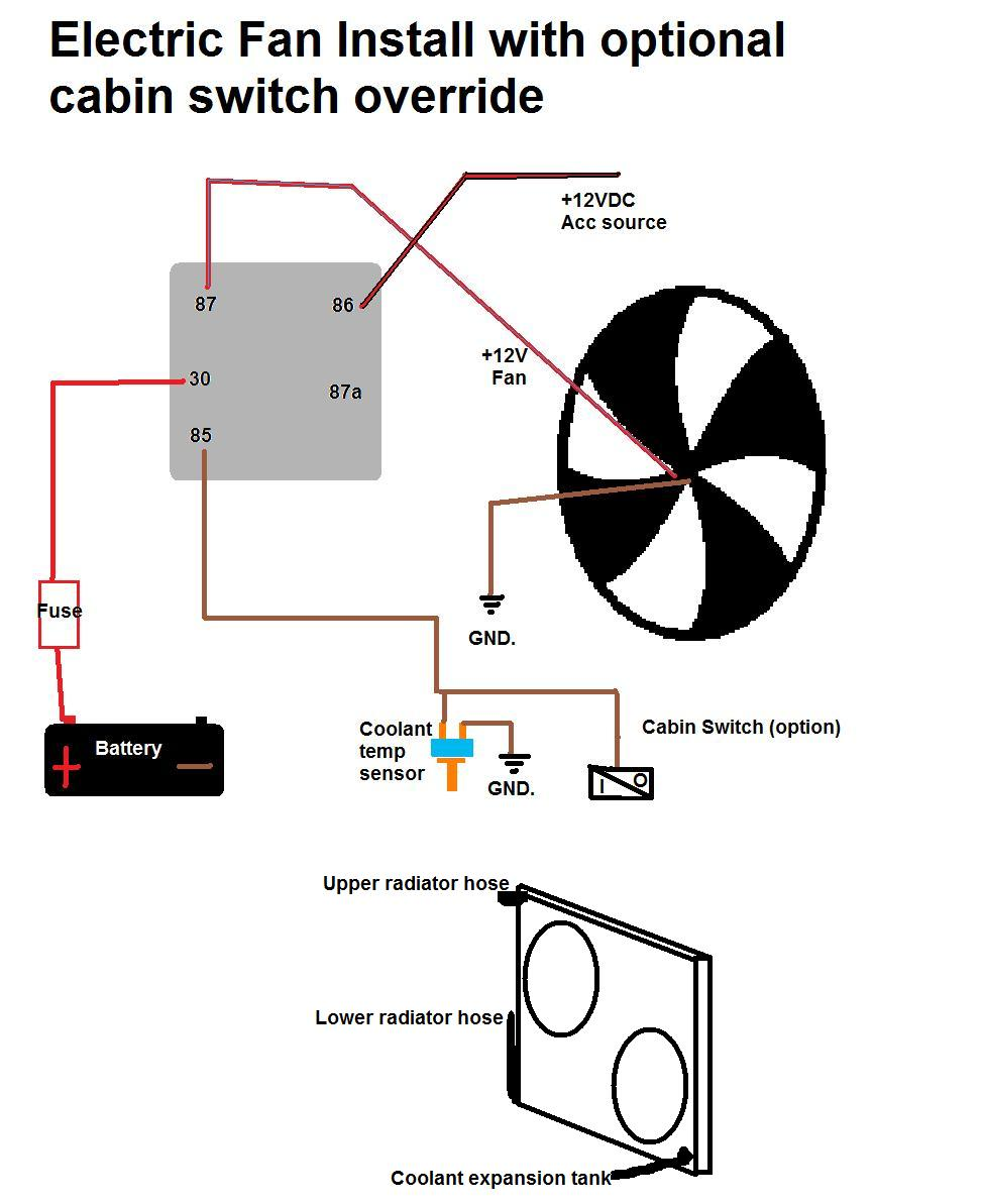 Car Electric Fan Wiring Diagram