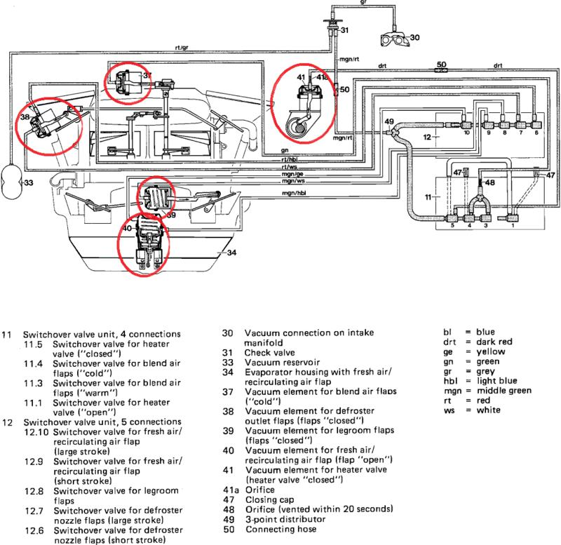Service manual [1988 Mercedes Benz W201 How To Recalibrate