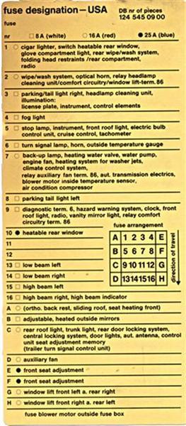 300E Fuse Box Designation Chart  PeachParts MercedesBenz Forum