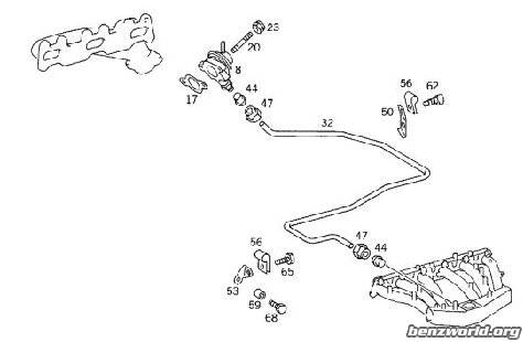 plz photos of the locations of EGR valve and Intake