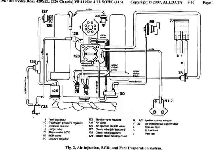 1986 420sel Mercedes Benz Fuse Box Diagram 1986 Mercedes