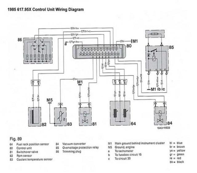 Mercedes W124 Ignition Wiring Diagram, Mercedes, Get Free