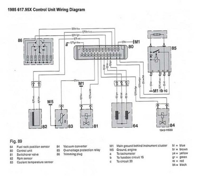 mercedes w124 electrical diagram