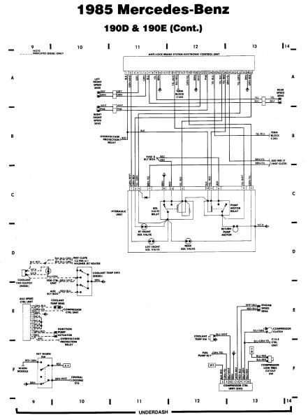 Auxiliary Fuse Box Diagram Mercedes Benz Ml500. Mercedes