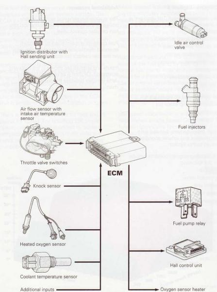 vw vanagon engine schematics