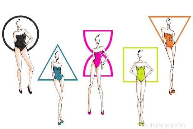 forme del corpo femminile