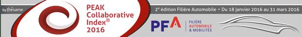 Peak Collaborative Index 2016 - Edition Auto