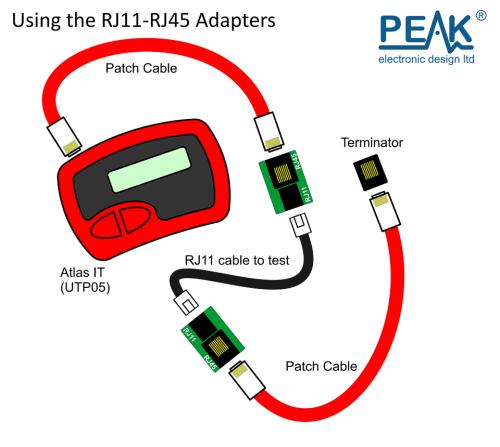 small resolution of  rja11 pair of rj11 rj45 adapters