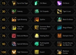 The Brewmaster talent page in Battle for Azeroth