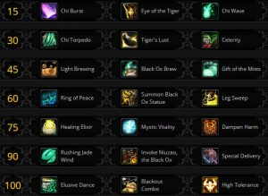 Legion talent tree