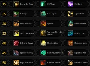 The Brewmaster Monk talent page in Shadowlands