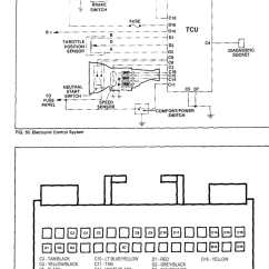89 Jeep Cherokee Stereo Wiring Diagram For 1994 Ez Go Golf Cart Aw4 Overdrive Help Jeepforum