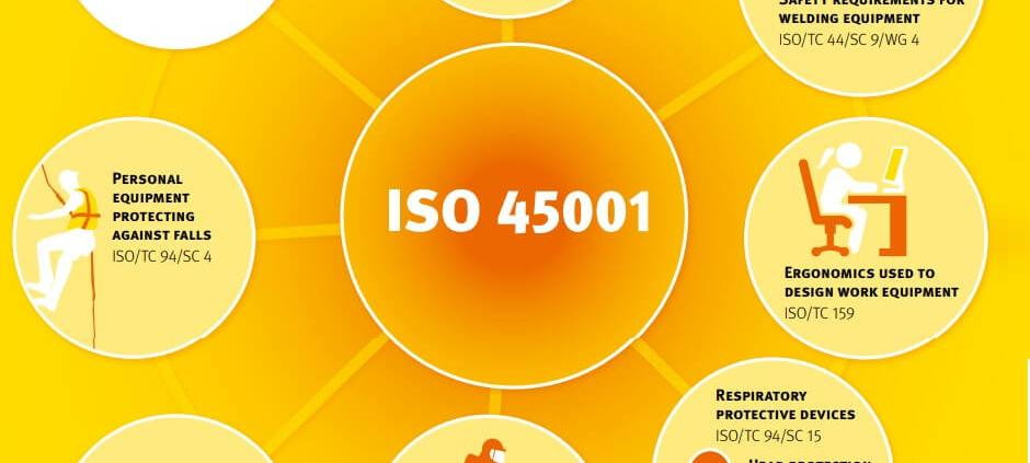 ISO 45001 all type of health and safety protection
