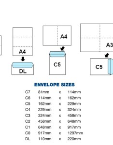 Envelope size chart also print processes help and technical requirements printing services rh pearlprintdesign