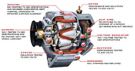 ac electric car wiring diagram mustang alternator untitled | pearltrees