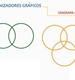 image gallery diagrama venn [ 1654 x 1270 Pixel ]