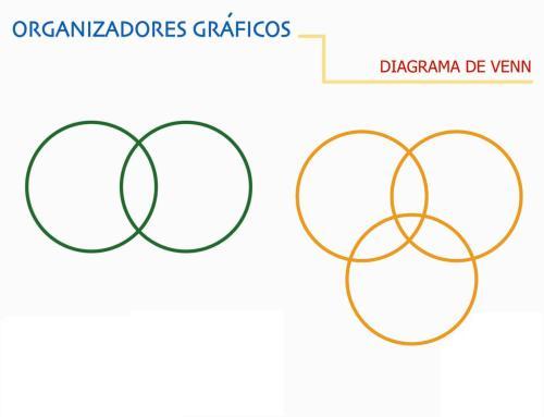 small resolution of  image gallery diagrama venn