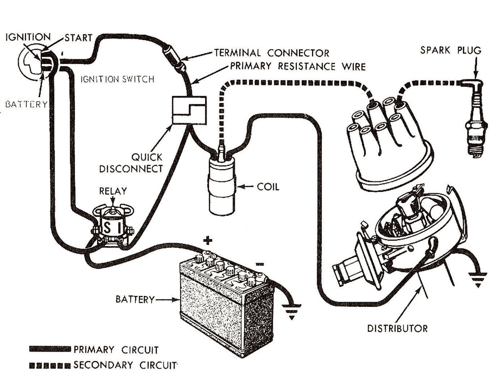 diagram of ignition system 4102 engine start and ignition system