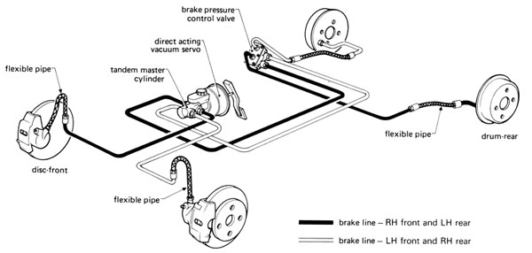 Morris Minor Wiring Diagram Split Line Braking System Pearltrees